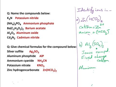 Naming Ionic Compounds Fixed Charge Cations
