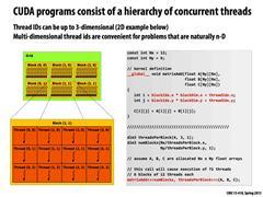 Lecture05 GPU Architecture and CUDA Programming
