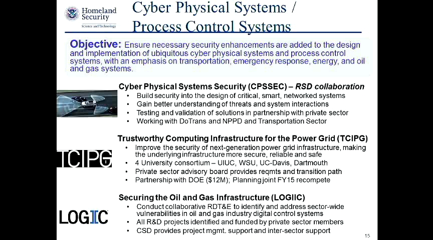 A Dhs Perspective On Mathematics In Cyber Security Ann Cox
