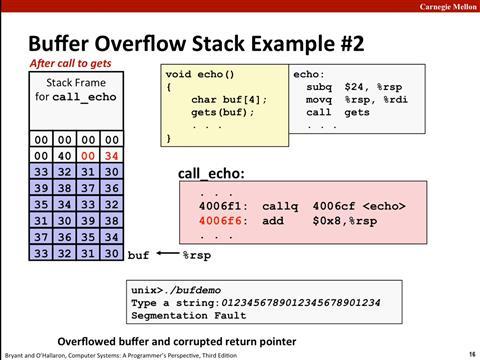 Lecture 09: Machine-Level Programming V: Advanced Topics
