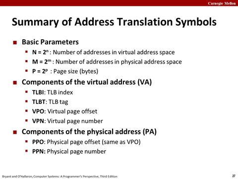 Lecture 17: Virtual Memory: Concepts
