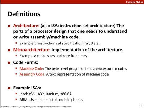 Lecture 05: Machine-Level Programming I: Basics
