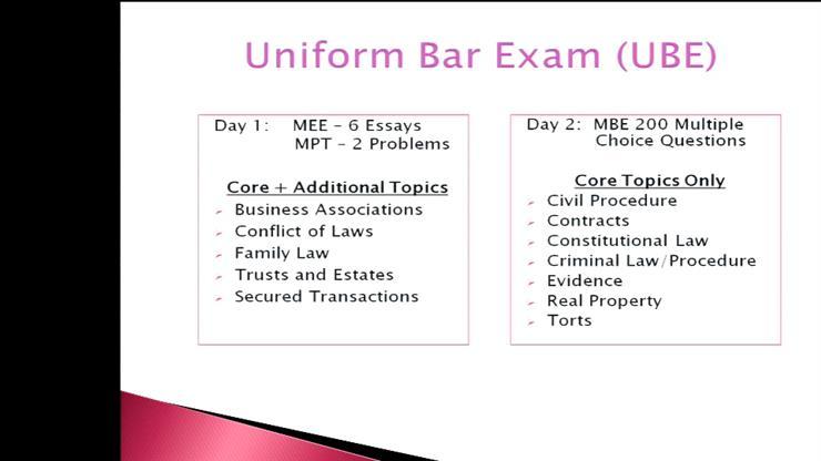 Bar Exam Mindfulness: 1L to Exam Time 10/18/17