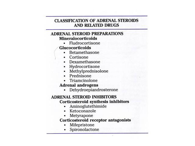 14 GLUCOCORTICOIDS & OTHER ANTI-INFLAMMATORY DRUGS